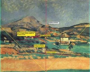 tableau de Cézanne NR398, annoté par F. de Chédeville
