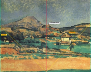 La-Montagne-Sainte-Victoire-vue-du-chemin-de-Valcros-1878-1877, 58x77cm, Moscou musée Pouchkine