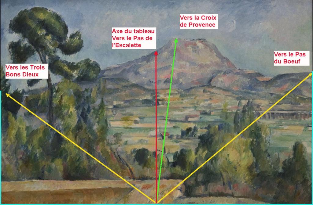 Fig. 21 . La ligne d'horizon du tableau