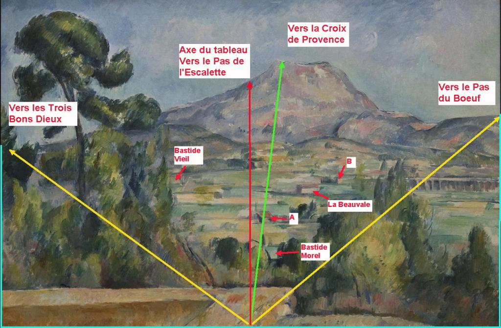 Fg. 26 . Les constructions de la plaine représentées par Cézanne