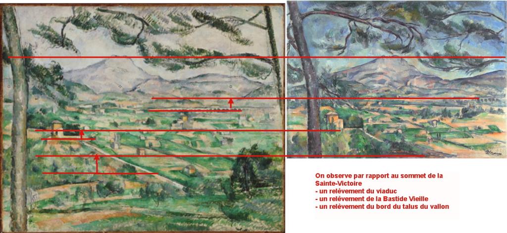 Fig. 43 . Relèvement des plans rapprochés par rapport à la ligne d'horizon.