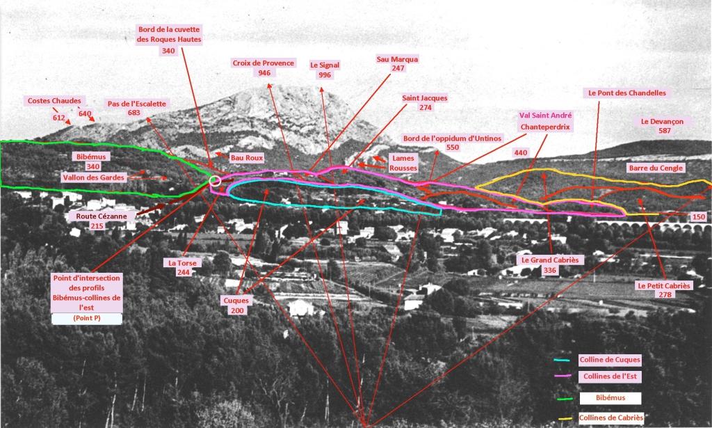 Fig. 6. La vallée de l'Arc vue des hauts de Montbriand (Photo Rewald 1935)