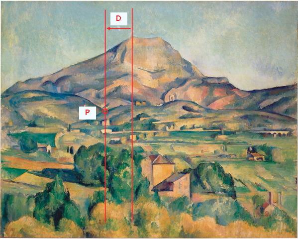 Fig. 9bis. R767 La Montagne Sainte-Victoire 92-95