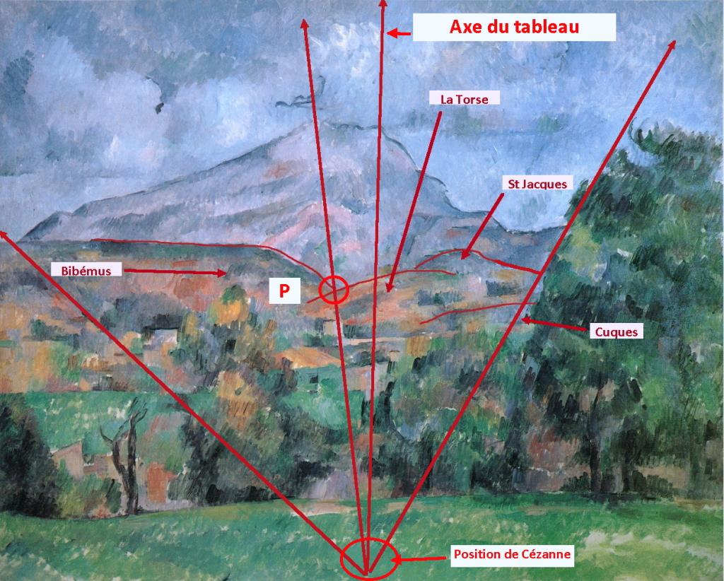 Fig. 30. R631 La Montagne Sainte-Victoire 88-89