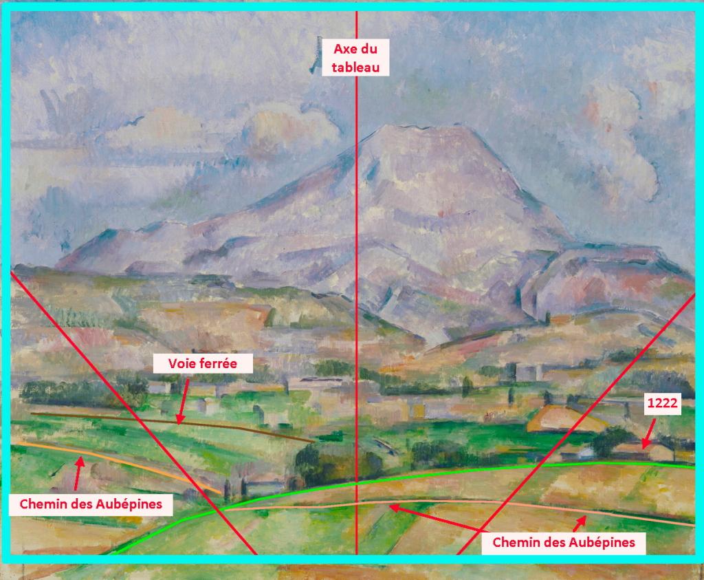 Fig. 51. R608 La Montagne Sainte-Victoire interprété