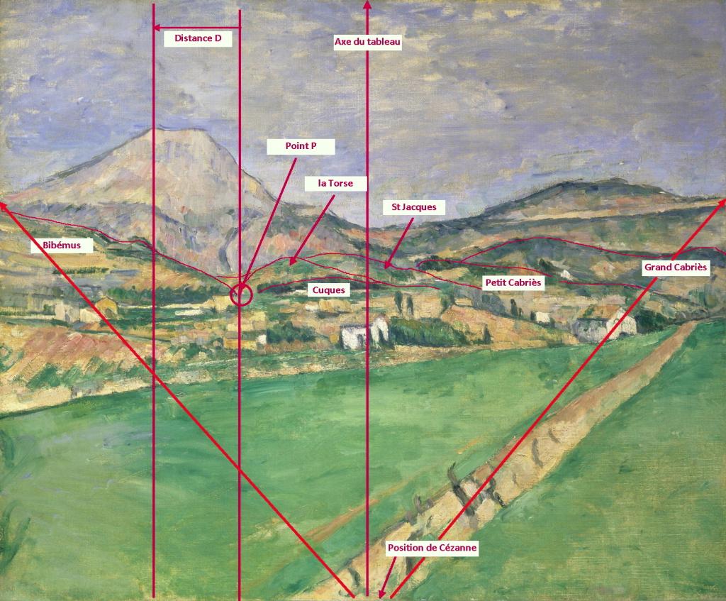 Fig. 60. R397 Vers la montagne Sainte-Victoire 78-79
