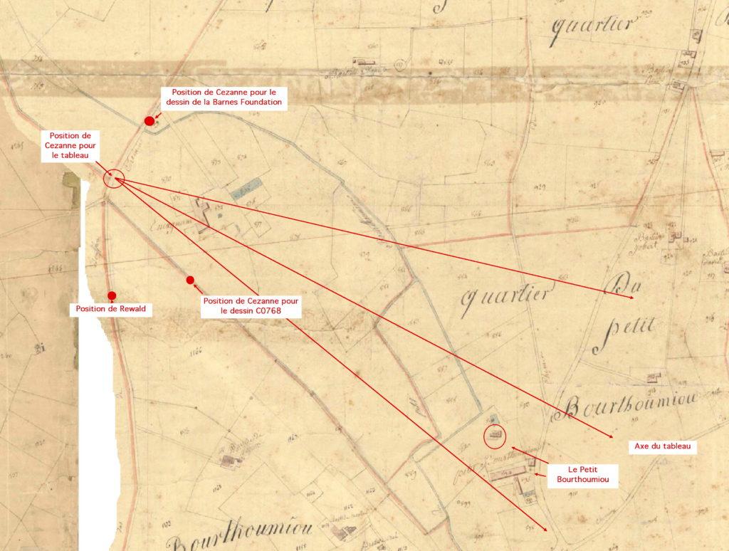 Fig. 20. Positions de Cezanne