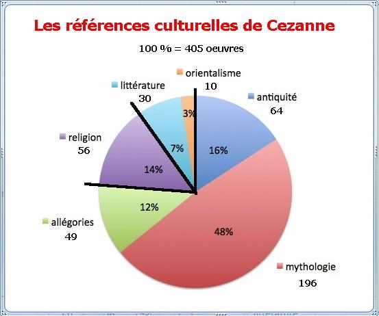 fig-2-repartition-des-themes-par-production