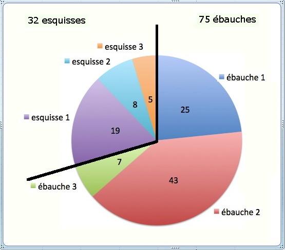fig-2-qualite-graphique