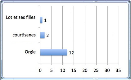 fig-30-sexe-plaisir-egoiste