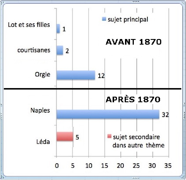 fig-35-evolution-des-scenes-de-genre-illustrant-les-divers-modes-du-plaisir-sexuel