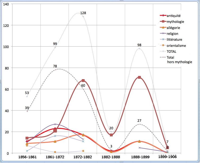 fig-4-evolution